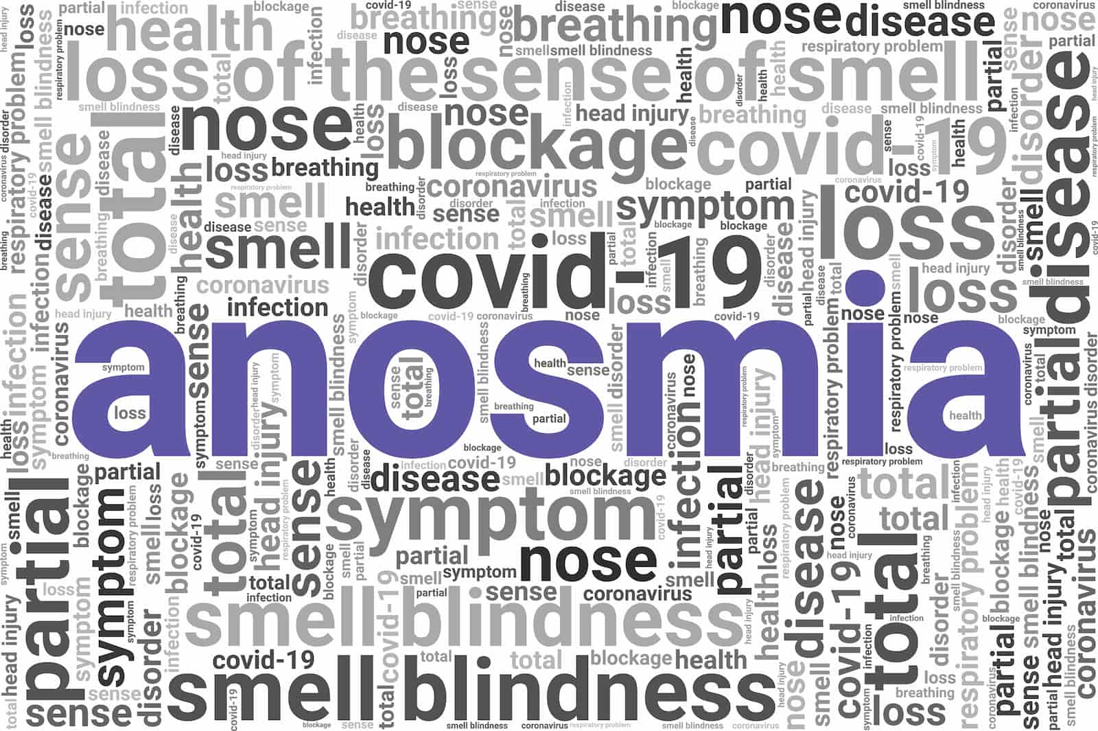 anosmia loss of smell covid19 (1)